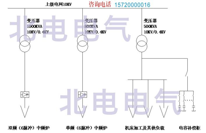 4kv)变压器供电,配备电容补偿柜1台容量为300kvar.